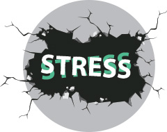 Stress – Causes, types, and what to do about it.