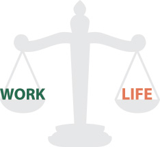Having an Integrated Life – Work/Life Balance